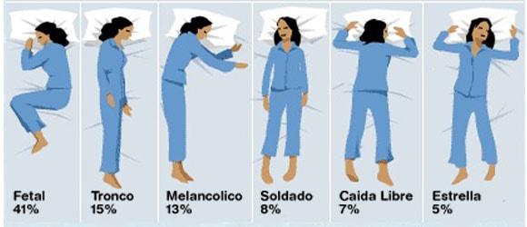 Nuestra postura al dormir dice mucho de nuestra personalidad.