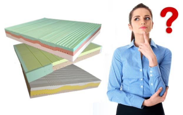Consejos para Comprar un Colchón Viscoelástico