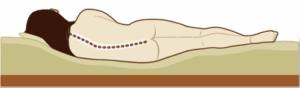 Postura-al-dormir-02