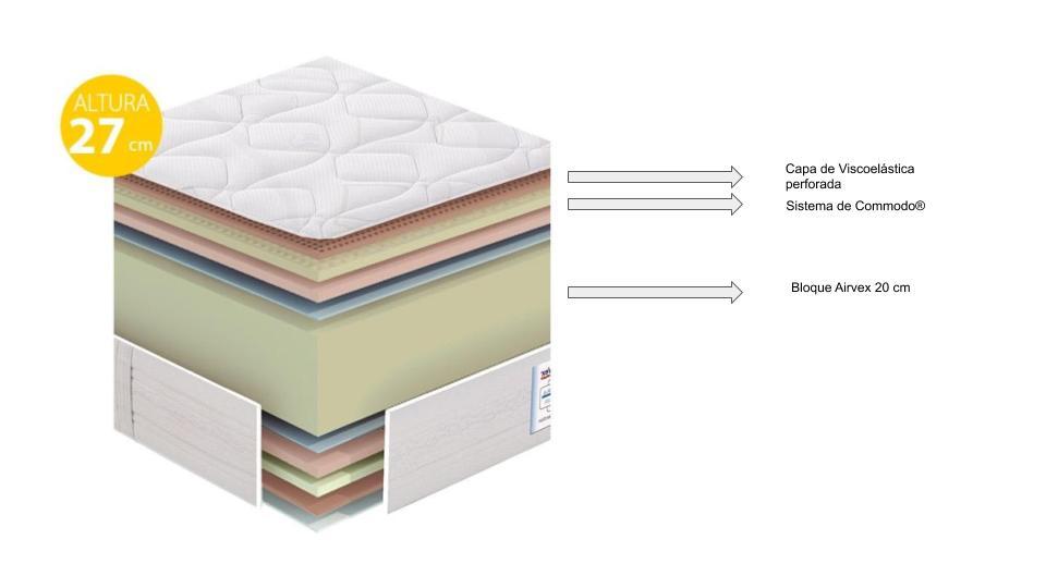 composición interior colchón Nexus