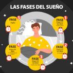 Fases del sueño: Beneficios del sueño REM y NO REM