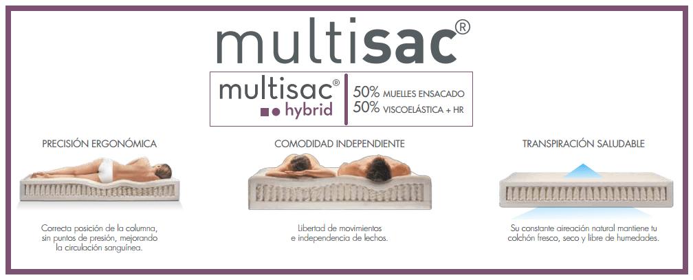 Tecnología Multisac Hybrid de Sonpura