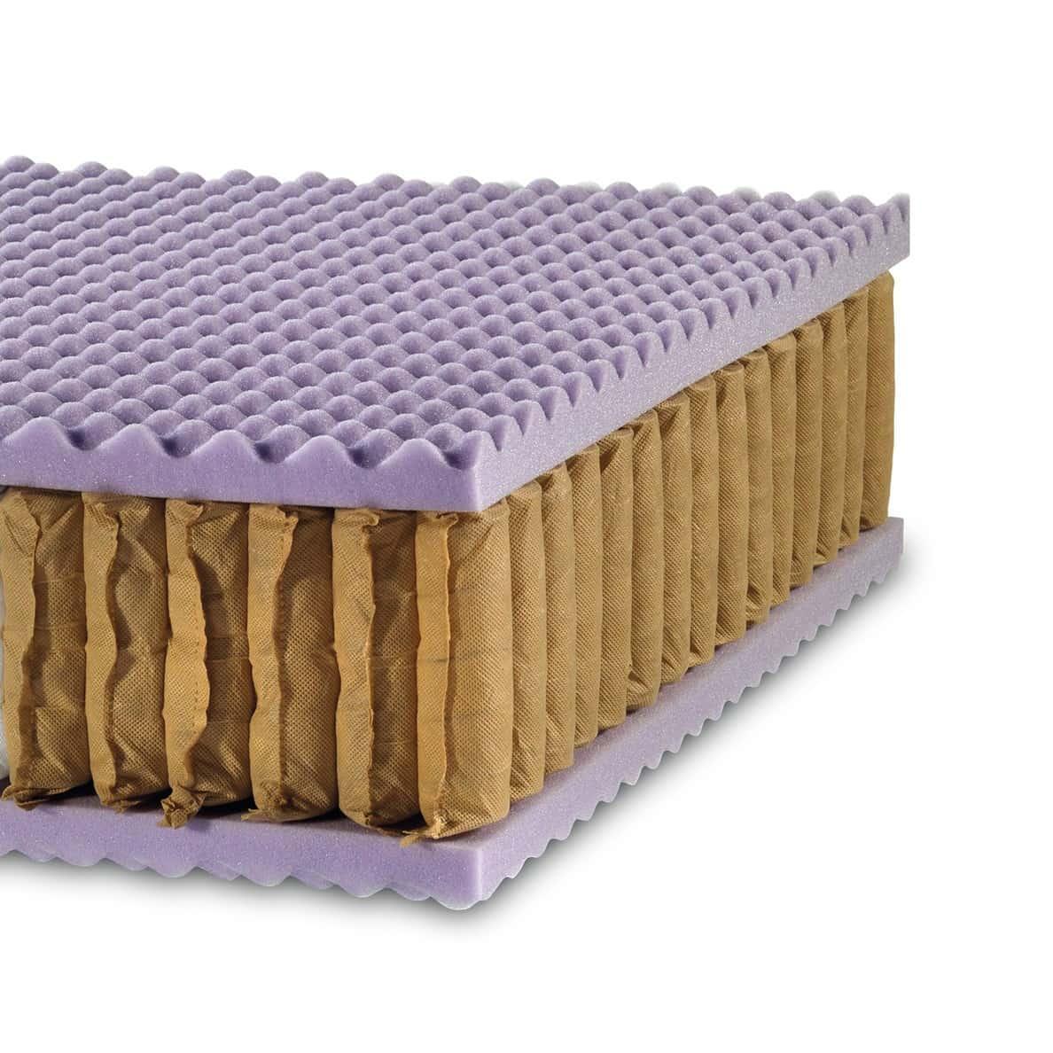 colchón flex muelles