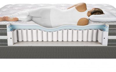 Los beneficios del colchón firmeza alta