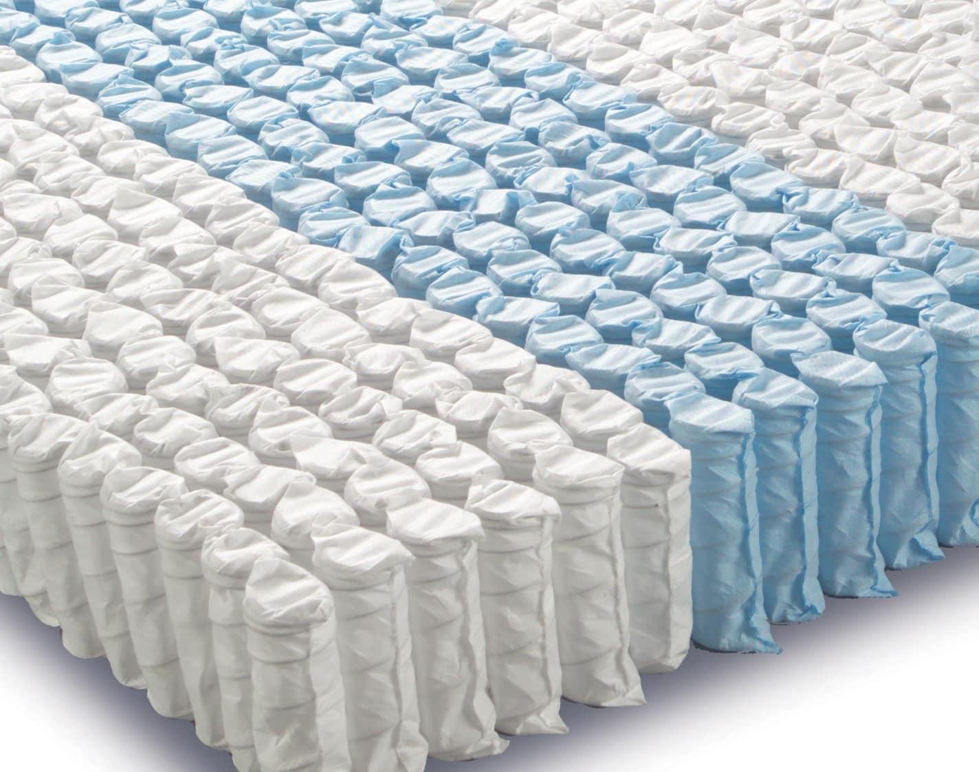 colchón muelles embolsados