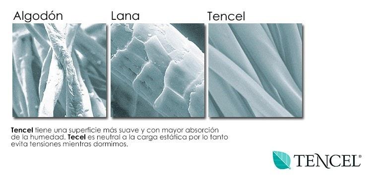 Fibras de Tencel en un cubre colchón