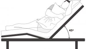 postura semi-sentada en cama articulada
