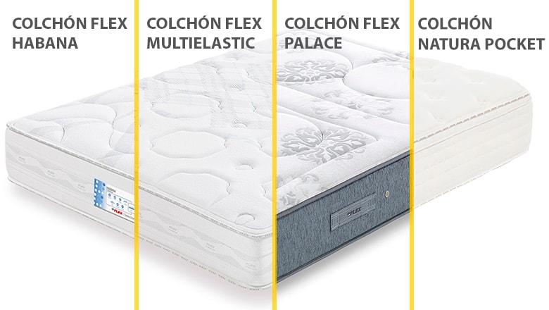 Asesor Colchones.Comparativa De Colchones Flex Con Muelles Multielastic