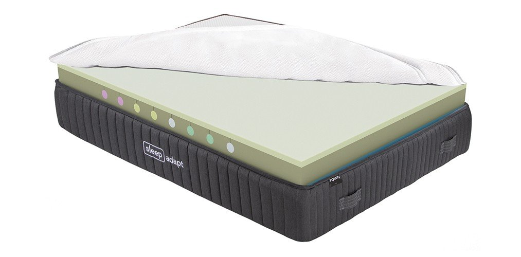 Colchón Ergonómico Personalizable Sleep Adapt