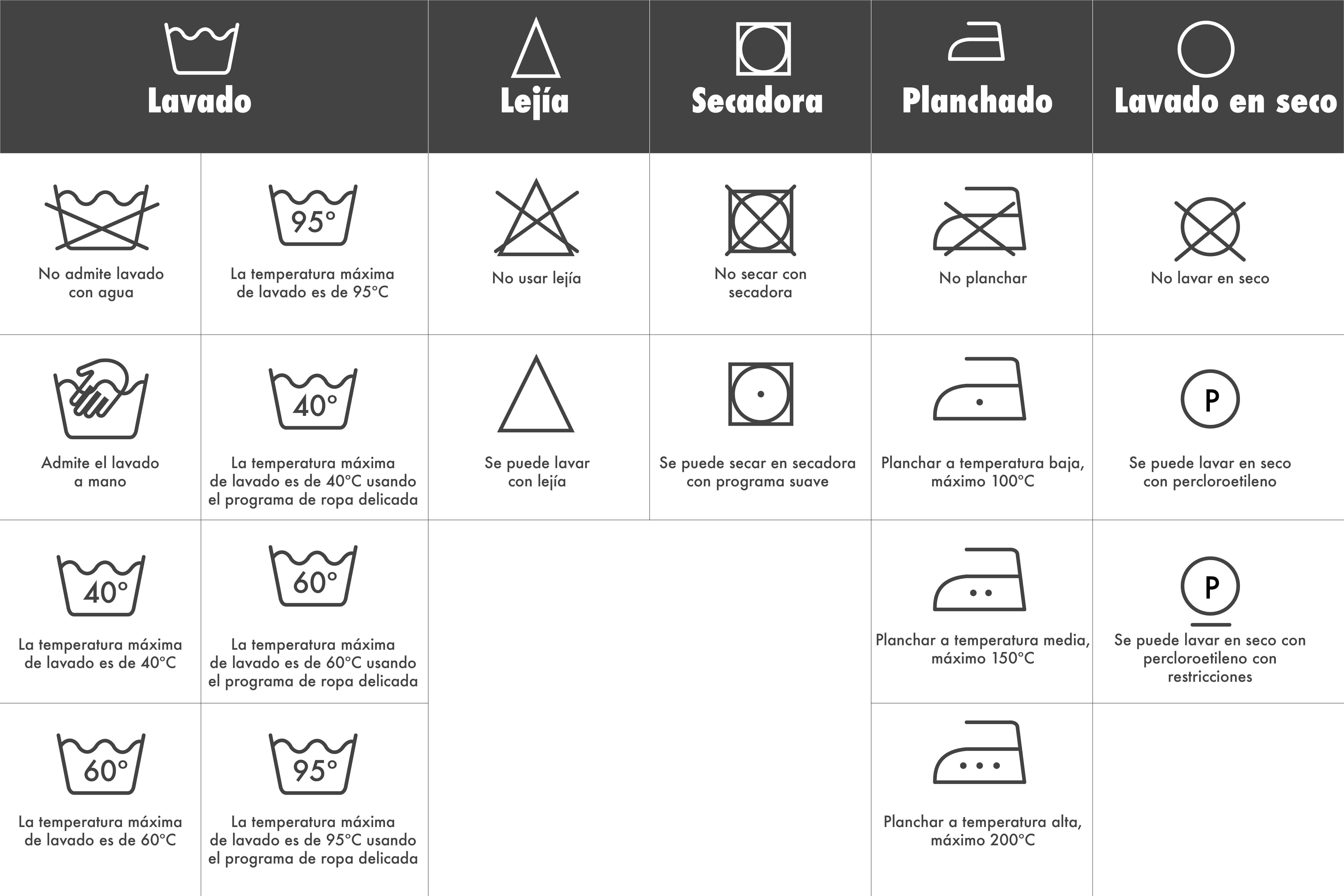 Simbolos de la etiqueta de un edredón de plumas