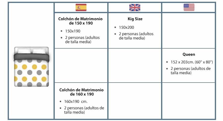 Medidas De Colchones Más Comunes Colchón Exprés